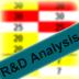 R&D Analysis
